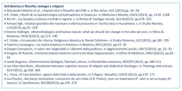 Tabella 3 Relazione indicizzazione riviste bioetica_ M.T. Ghio