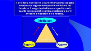 Fig. 3 Illustrazione della Teoria del Desiderio mimetico di R. Girard, a cura di R. Ferraris