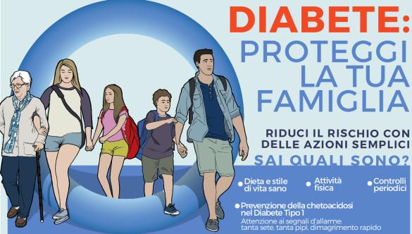 Proteggi la tua famiglia, tema della Giornata mondiale del diabete