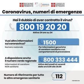 coronavirus numeri verdi per l'emergenza sanitaria - Regione Piemonte